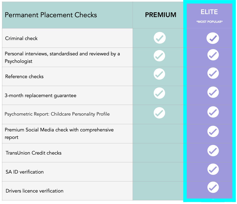 Premium Elite - Au Pair Extraordinaire Packages